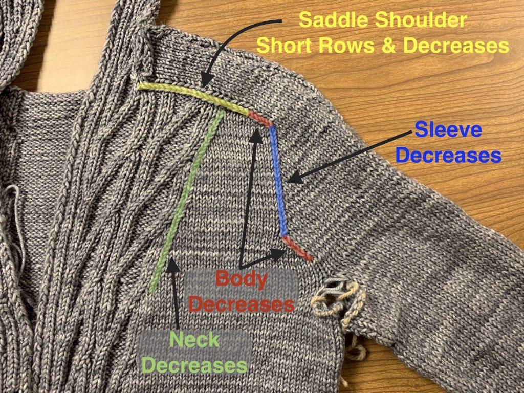 Woodburne yoke decreases