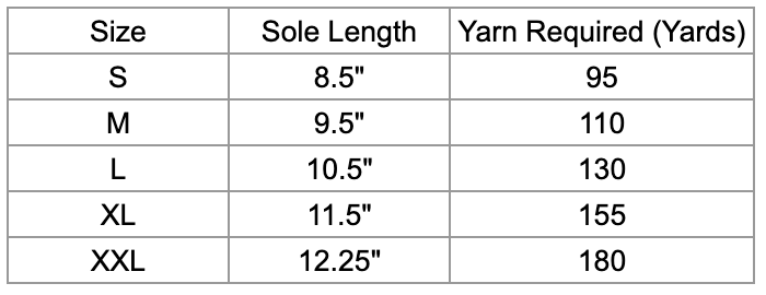 Woodland Loafers Yarn Requirements