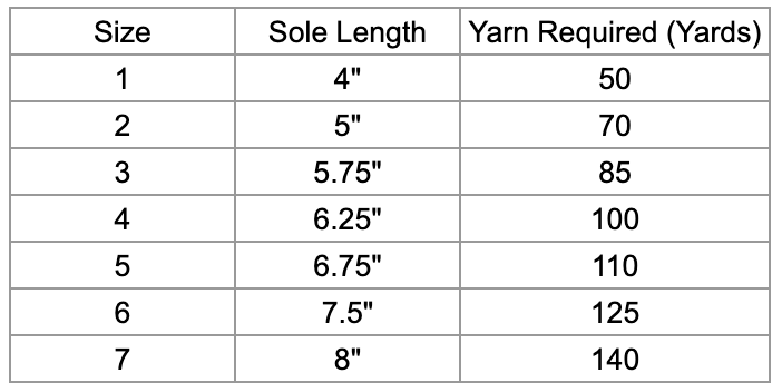 Wee Woodland Loafers Yarn Requirements by Size